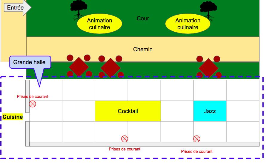 Plan d'un cocktail de mariage à la Commanderie de Dormelles